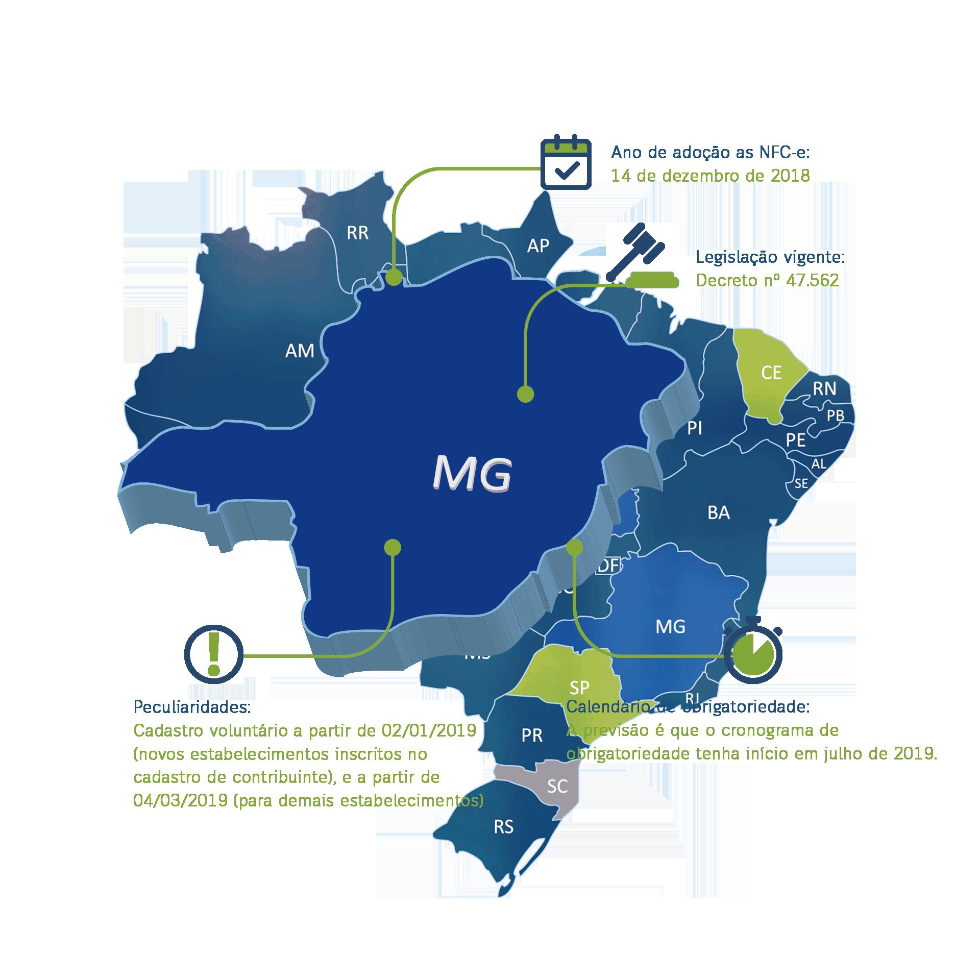 Minas Gerais - Nota Fiscal do Consumidor Eletrônica