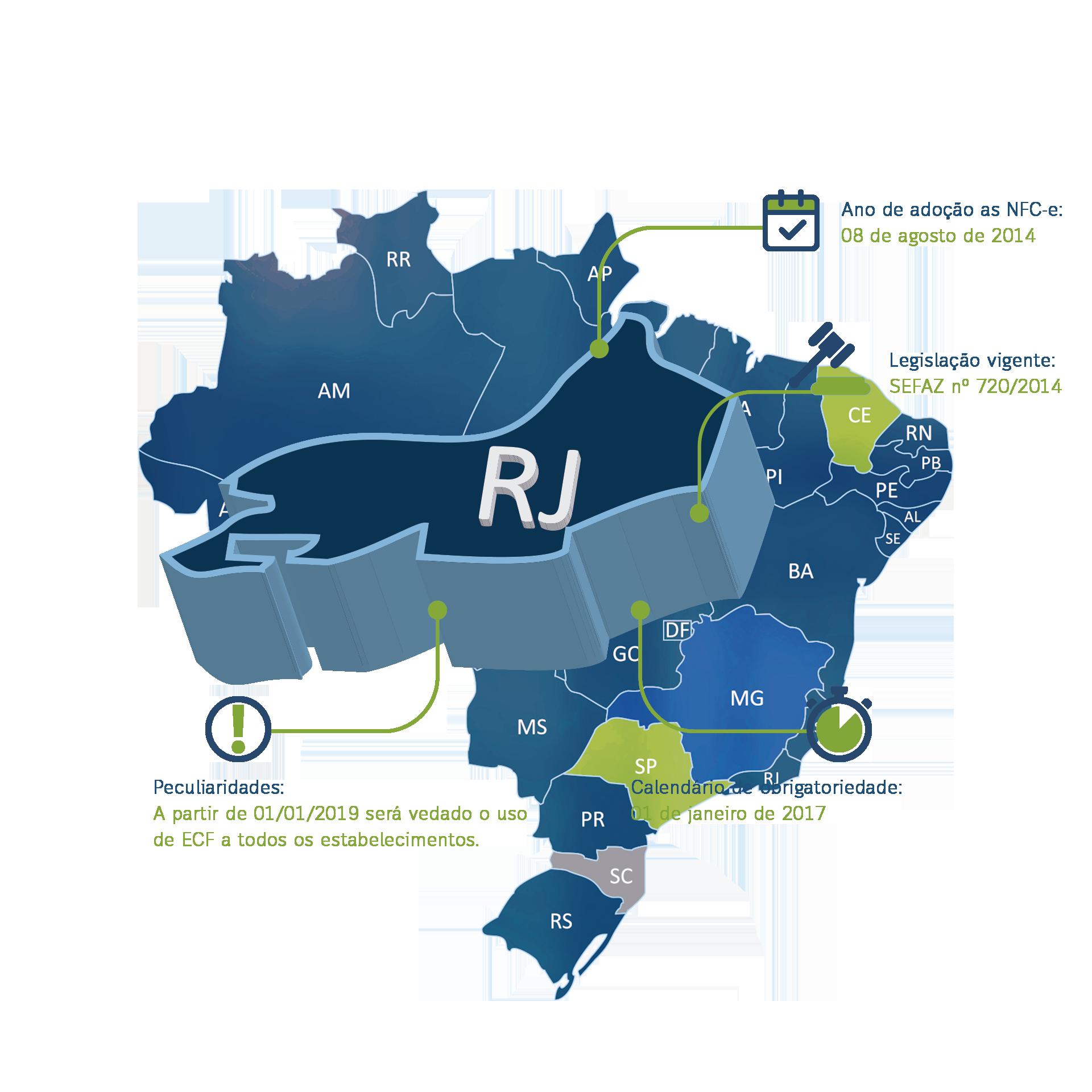 Rio de Janeiro - Nota Fiscal Eletrônica