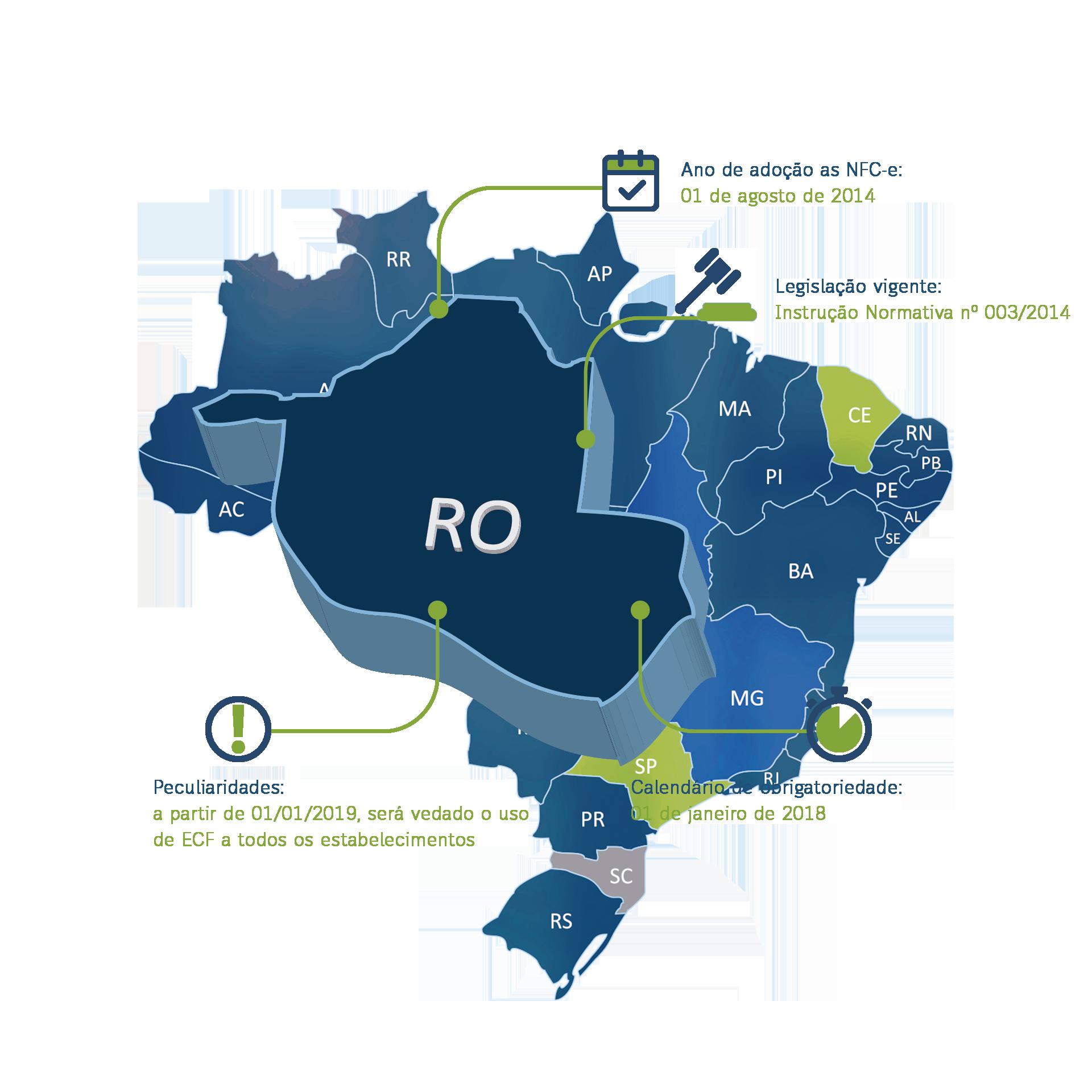 Rondônia - Nota Fiscal Eletrônica