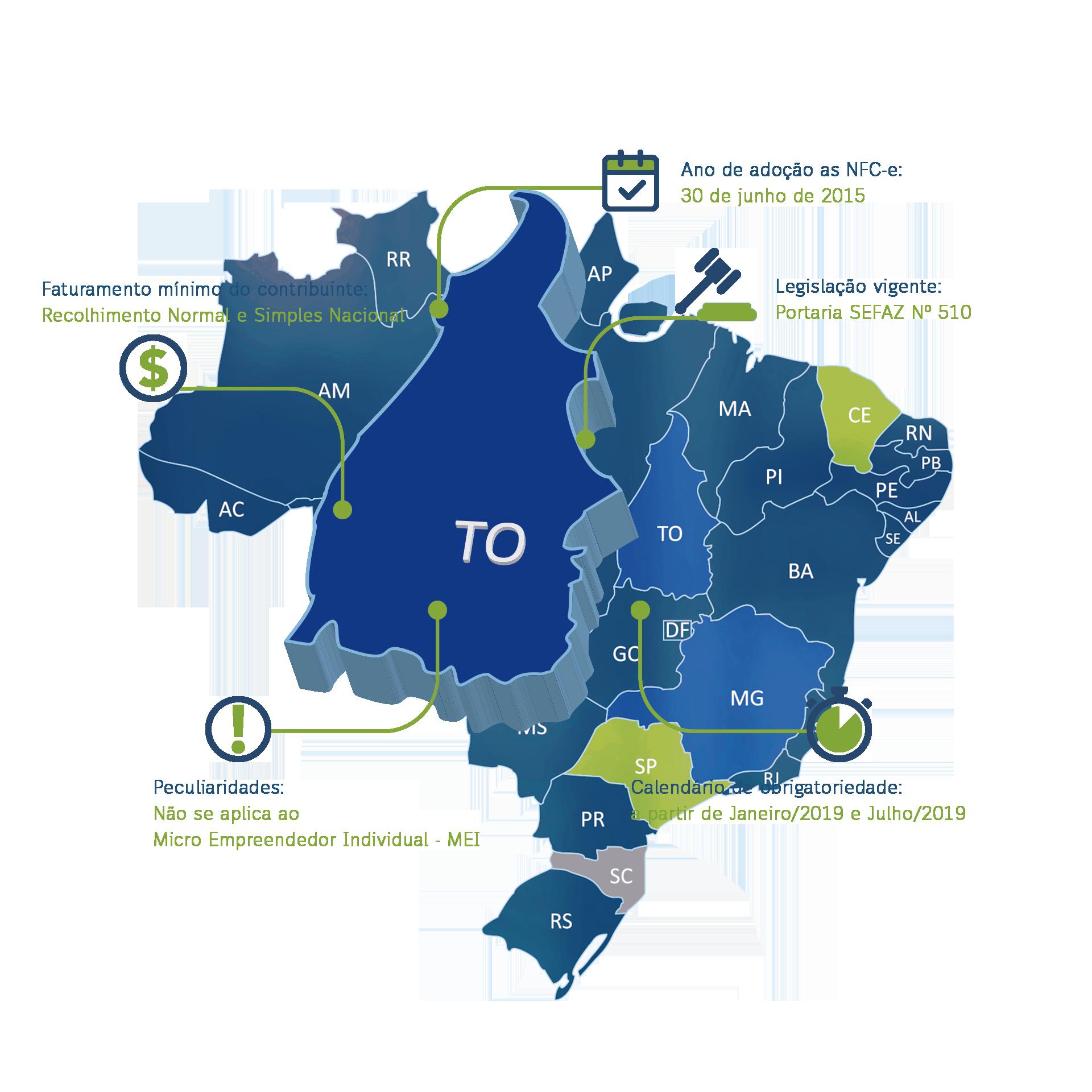Tocantins - Nota Fiscal Eletrônica