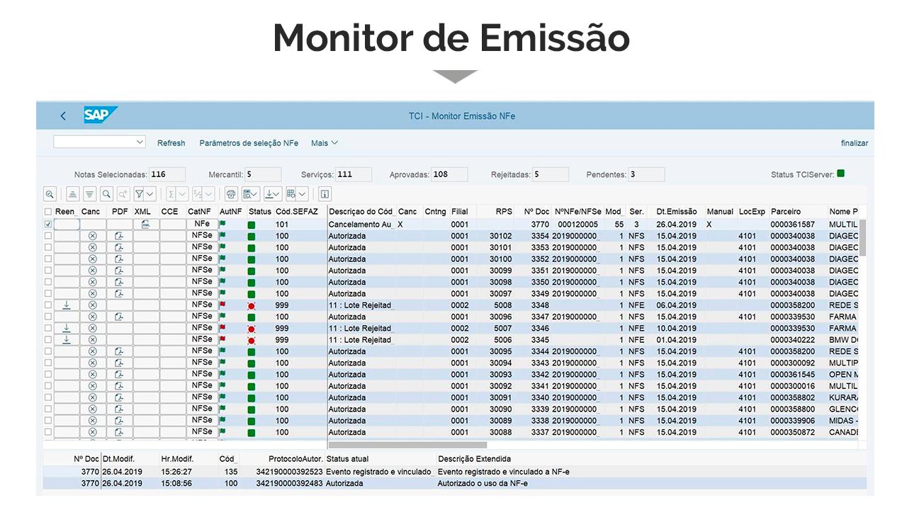 Monitor de emissão