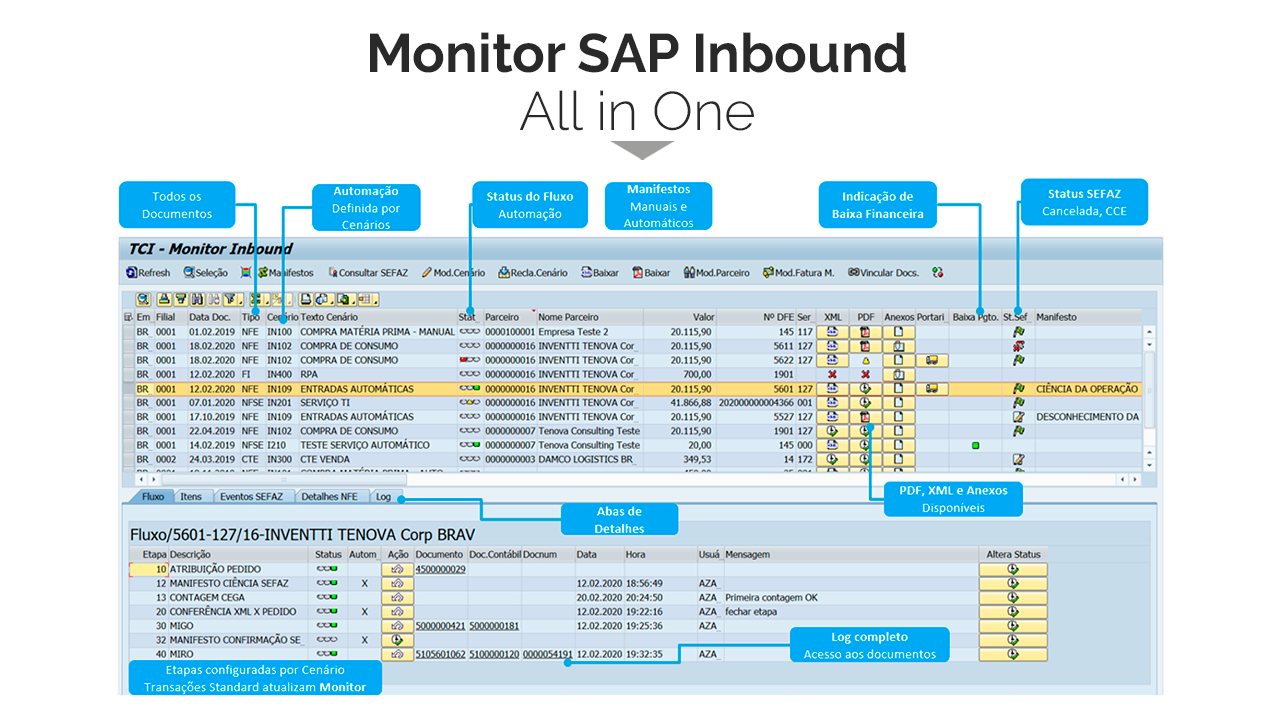 Monitor SAP Inbound